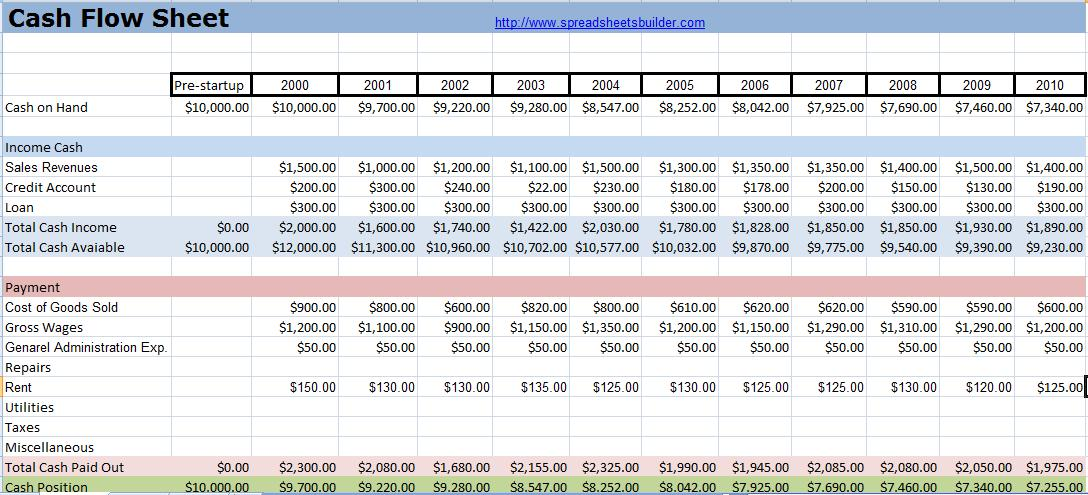 Cash Flow Sheet Spreadsheet Templates