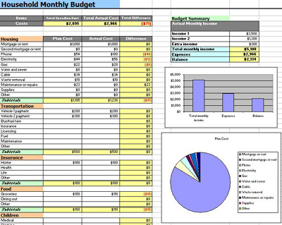 Household Budget Spreadsheet Templates Screen
